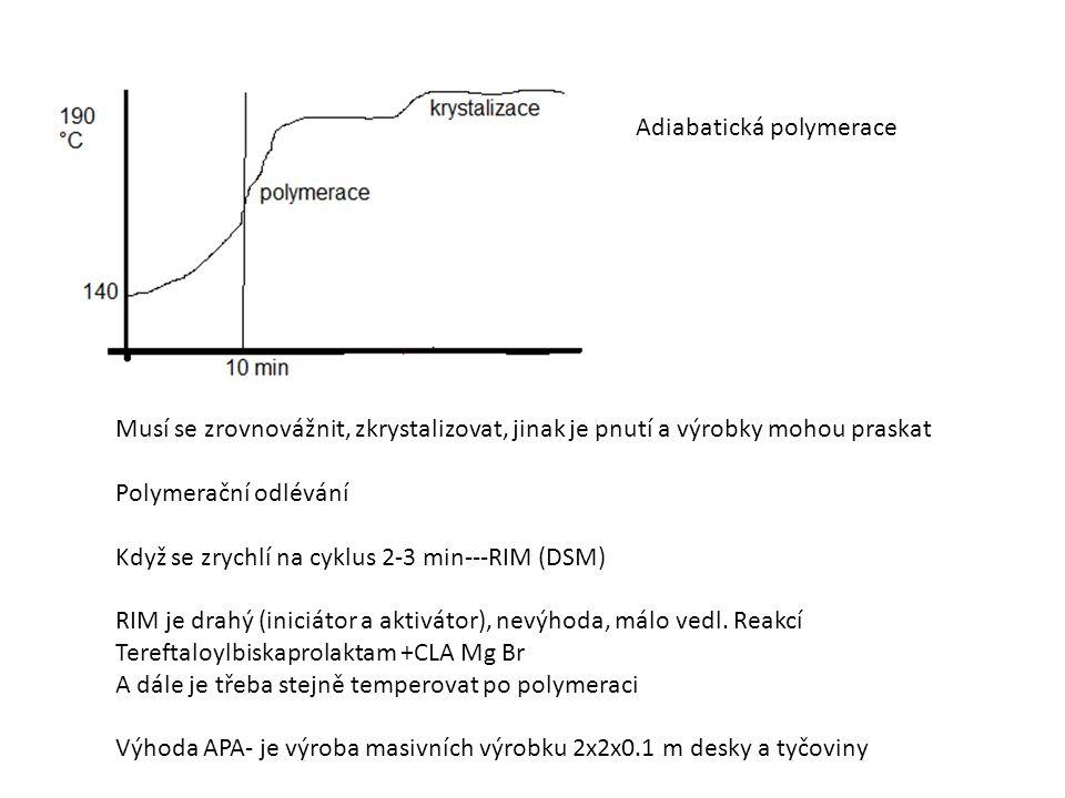 Musí se zrovnovážnit, zkrystalizovat, jinak je pnutí a výrobky mohou praskat Polymerační odlévání Když se zrychlí na cyklus 2-3 min---RIM (DSM) RIM je drahý (iniciátor a aktivátor), nevýhoda, málo vedl.