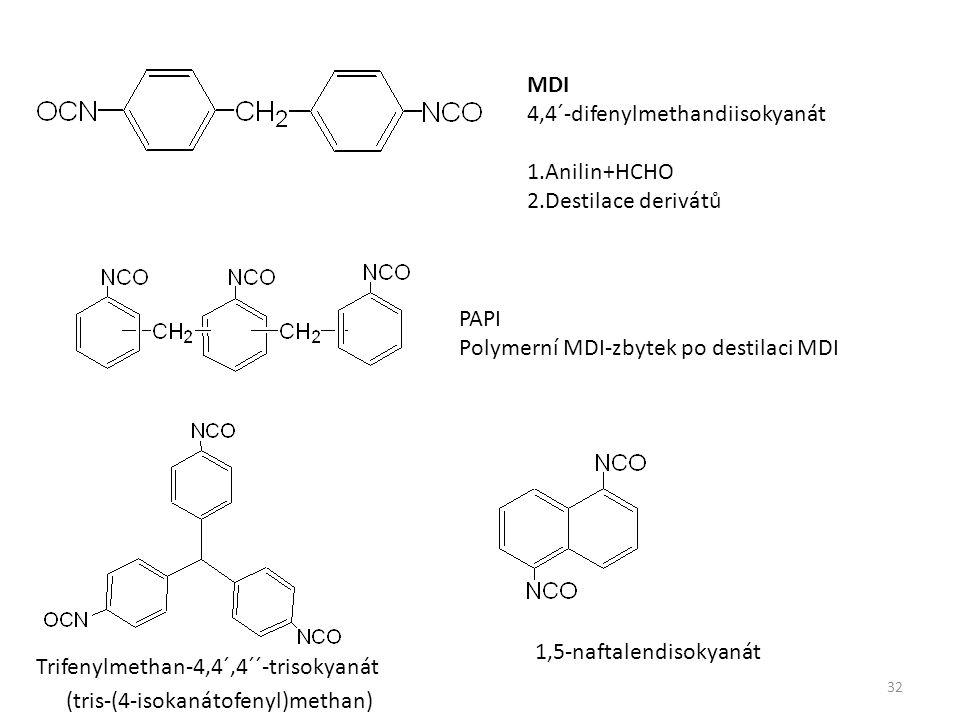MDI 4,4´-difenylmethandiisokyanát 1.Anilin+HCHO 2.Destilace derivátů PAPI Polymerní MDI-zbytek po destilaci MDI Trifenylmethan-4,4´,4´´-trisokyanát (tris-(4-isokanátofenyl)methan) 1,5-naftalendisokyanát 32
