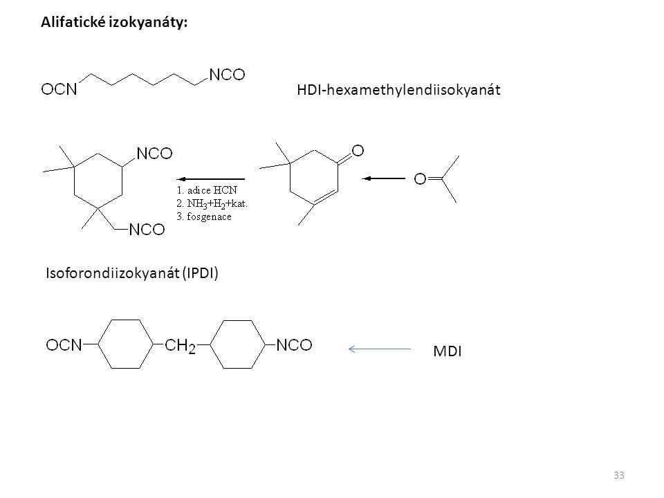 Alifatické izokyanáty: HDI-hexamethylendiisokyanát Isoforondiizokyanát (IPDI) MDI 33