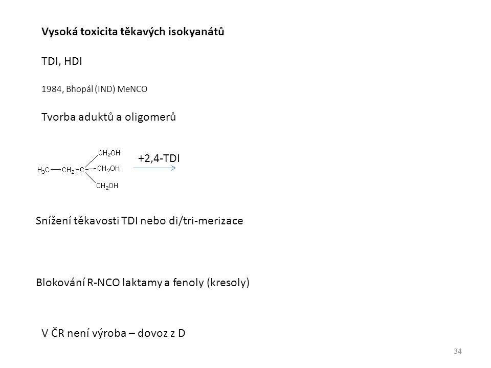 Blokování R-NCO laktamy a fenoly (kresoly) +2,4-TDI Snížení těkavosti TDI nebo di/tri-merizace Vysoká toxicita těkavých isokyanátů TDI, HDI 1984, Bhopál (IND) MeNCO Tvorba aduktů a oligomerů V ČR není výroba – dovoz z D 34