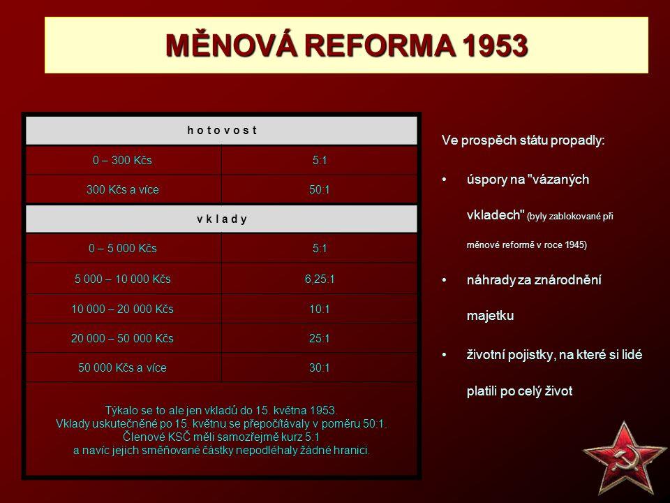 MĚNOVÁ REFORMA 1953 Ve prospěch státu propadly: úspory na
