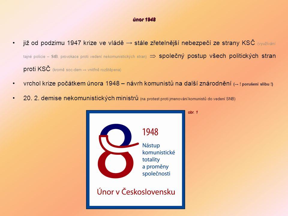 únor 1948 již od podzimu 1947 krize ve vládě → stále zřetelnější nebezpečí ze strany KSČ (využívání tajné policie – StB, provokace proti vedení nekomu
