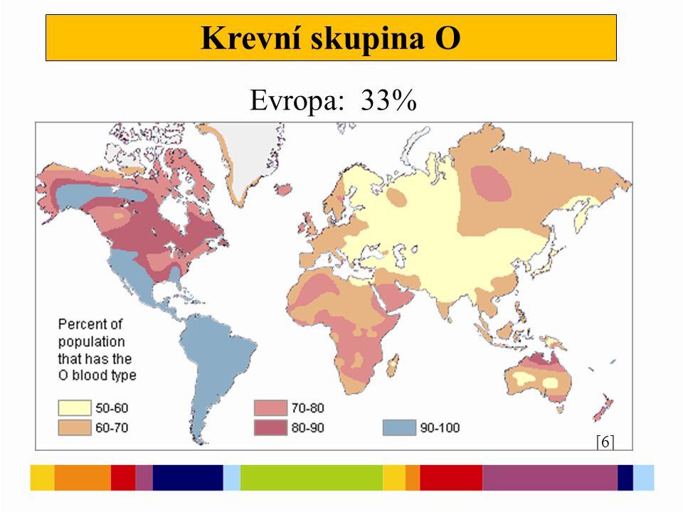 Krevní skupina O [6] Evropa: 33%
