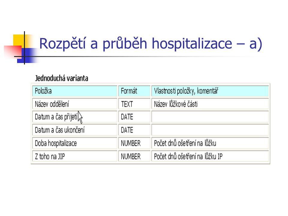 Rozpětí a průběh hospitalizace – a)