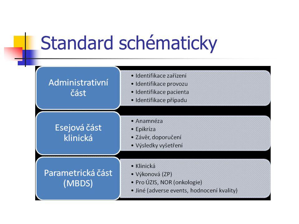 Standard schématicky