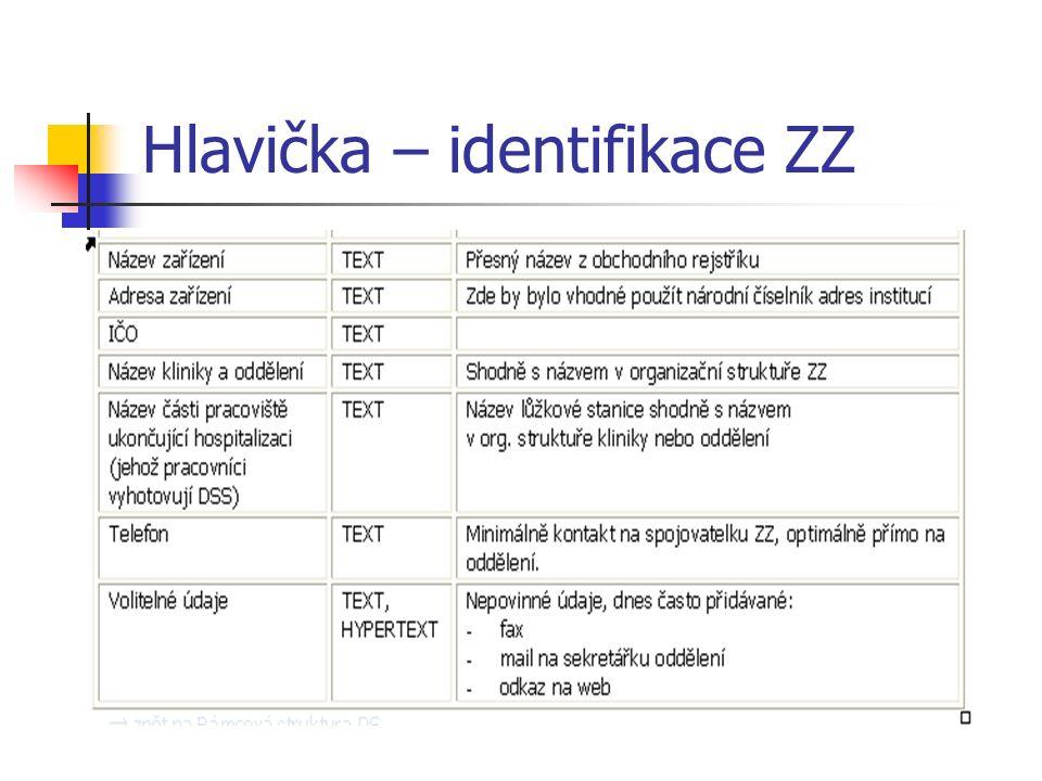 Hlavička – identifikace ZZ