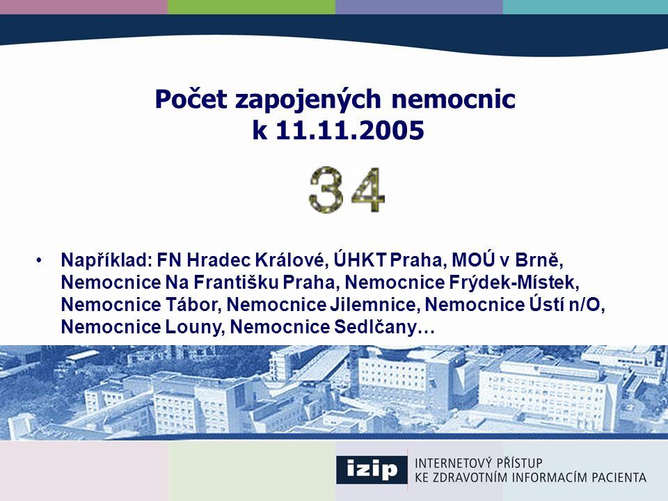 Počet zapojených nemocnic k 11.11.2005 Například: FN Hradec Králové, ÚHKT Praha, MOÚ v Brně, Nemocnice Na Františku Praha, Nemocnice Frýdek-Místek, Ne