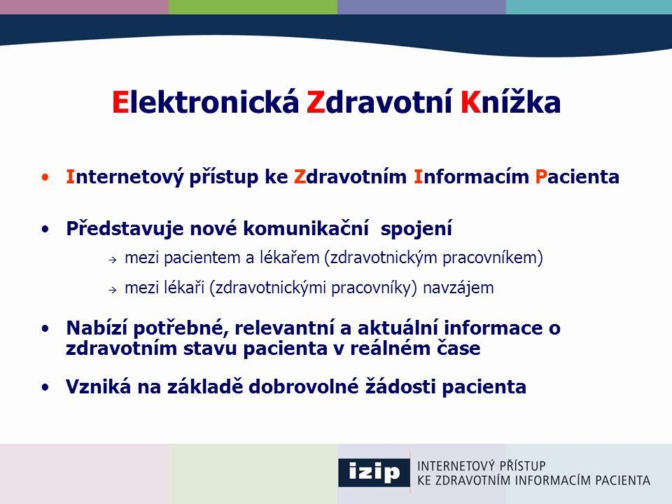 Praktická realizace zdravotní knížky Praktický lékař Klient Pacient Elektronická Zdravotní knížka Specialista (diabetolog) Specialista (oční lékař) Specialista (kardiolog) Laboratoř Nemocnice Lékárna