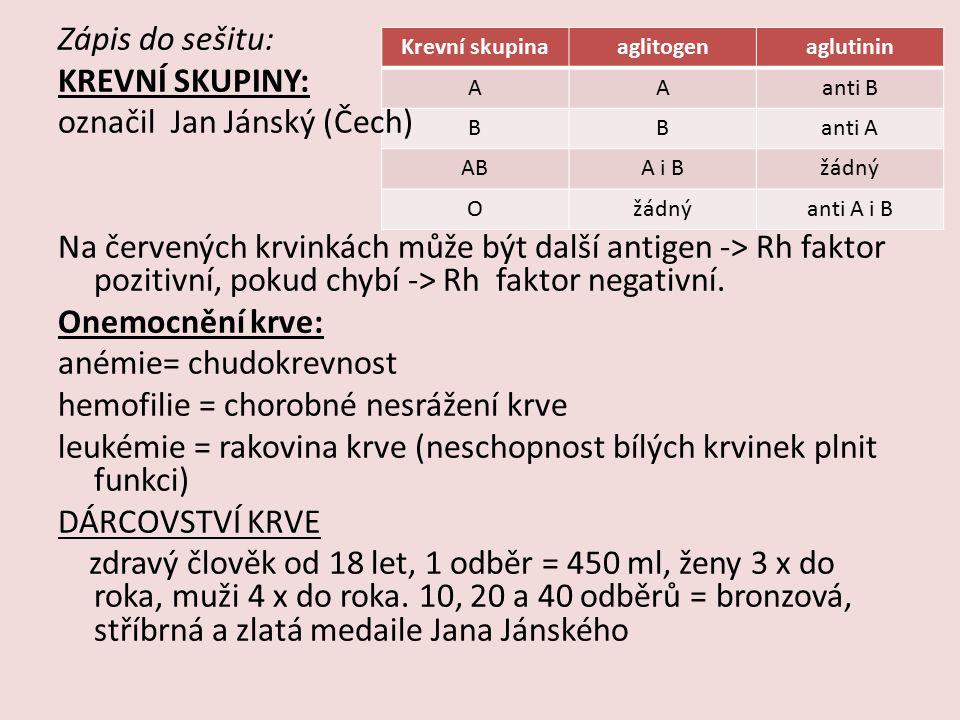Krevní skupinaaglitogenaglutinin AAanti B BBanti A ABA i Bžádný O anti A i B Zápis do sešitu: KREVNÍ SKUPINY: označil Jan Jánský (Čech) Na červených krvinkách může být další antigen -> Rh faktor pozitivní, pokud chybí -> Rh faktor negativní.