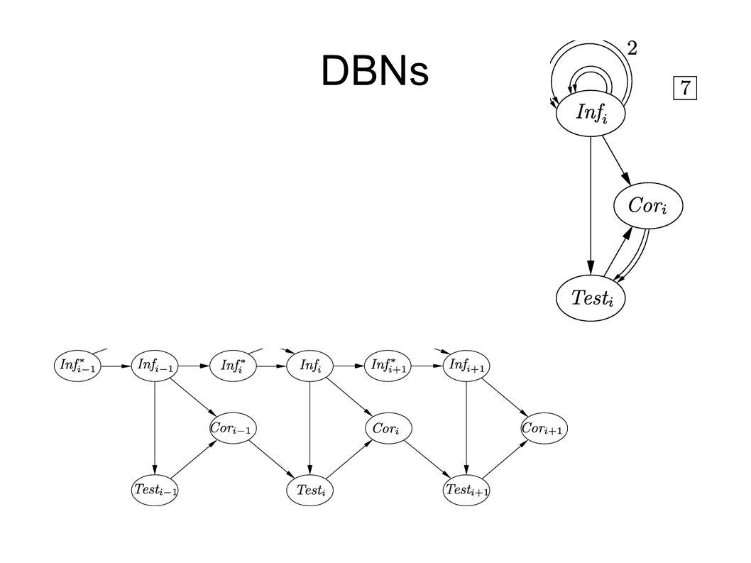 Spojité proměnné ● Přesná inference za podmínek: ● diskrétní uzly nemají spojité rodiče, ● spojité veličiny mají (podmíněné lineární) gaussovské rozložení, ● rozptyl nezáleží na spojitých rodičích.