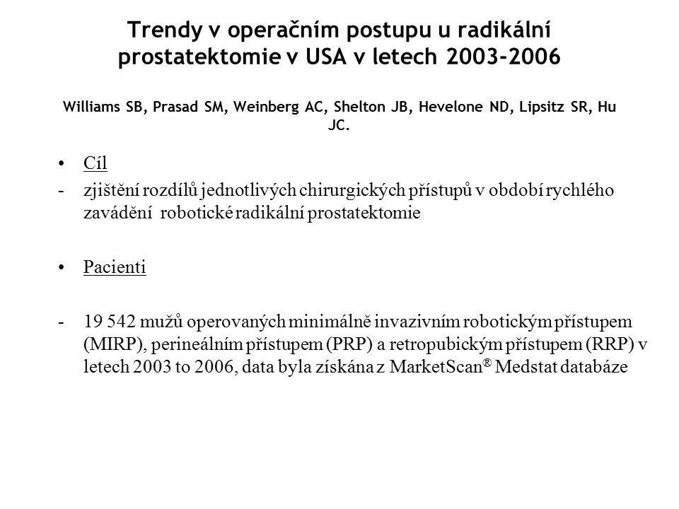 Trendy v operačním postupu u radikální prostatektomie v USA v letech 2003-2006 Williams SB, Prasad SM, Weinberg AC, Shelton JB, Hevelone ND, Lipsitz SR, Hu JC.