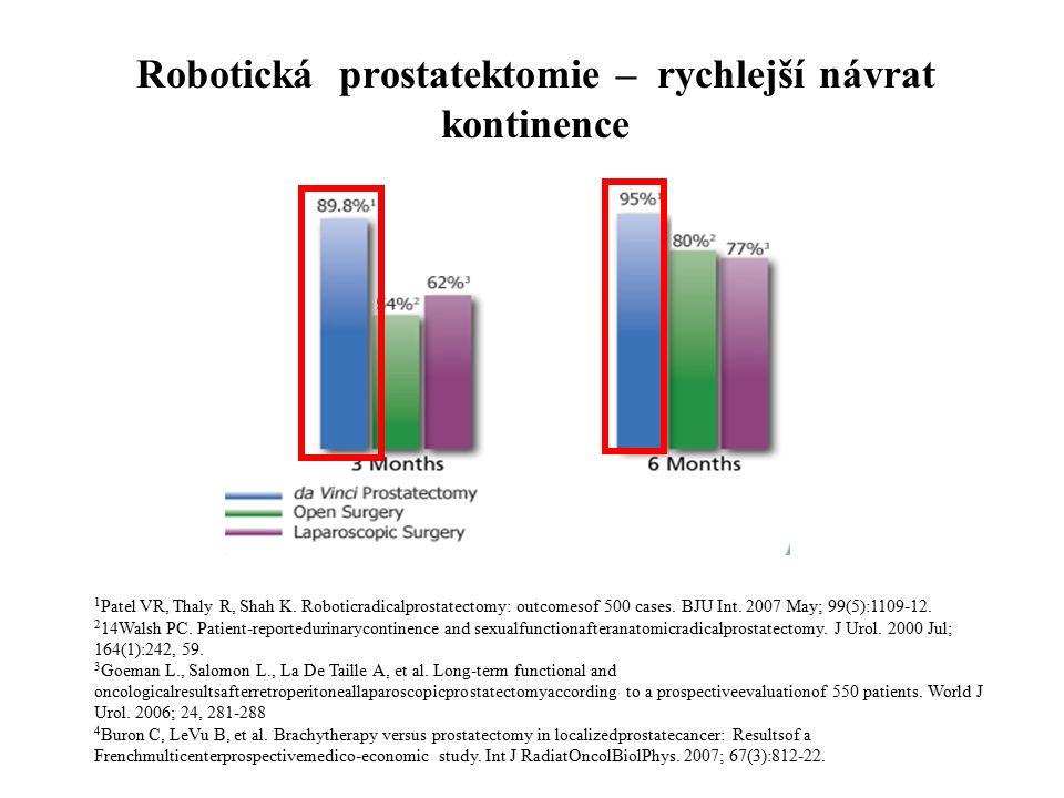 Robotická prostatektomie – rychlejší návrat kontinence 1 Patel VR, Thaly R, Shah K.