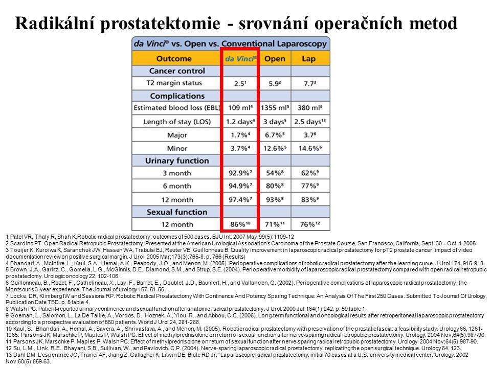 Radikální prostatektomie - srovnání operačních metod 1 Patel VR, Thaly R, Shah K.Robotic radical prostatectomy: outcomes of 500 cases.