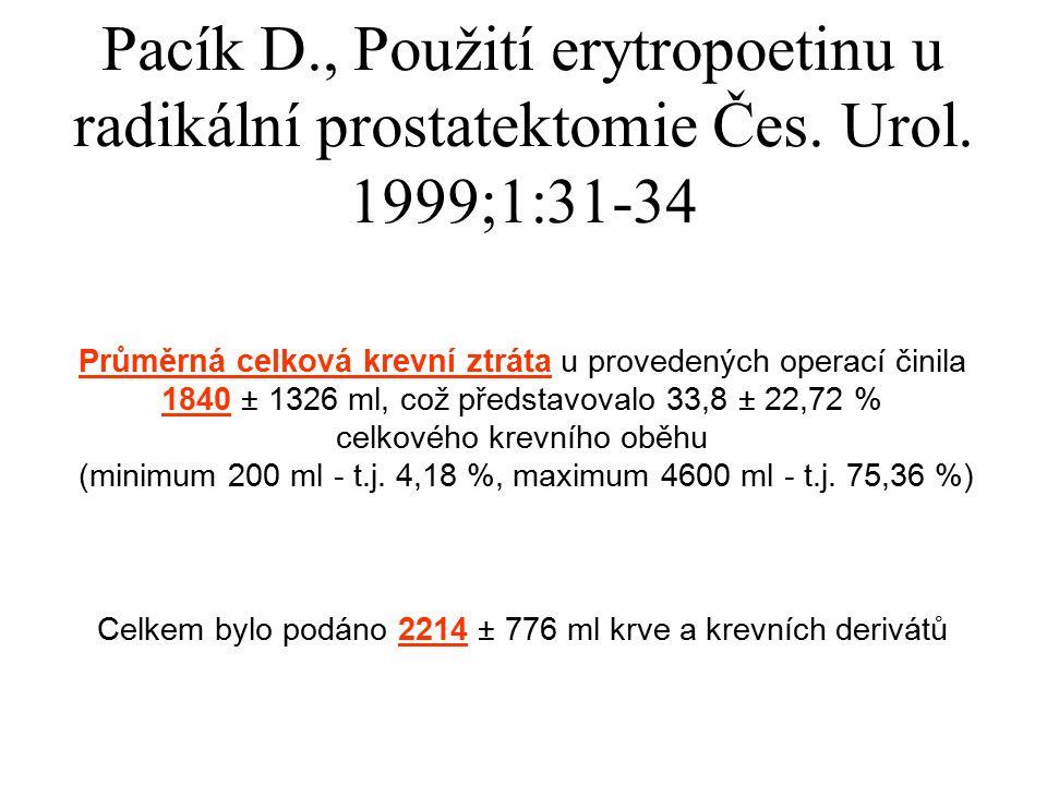 Průměrná celková krevní ztráta u provedených operací činila 1840 ± 1326 ml, což představovalo 33,8 ± 22,72 % celkového krevního oběhu (minimum 200 ml - t.j.