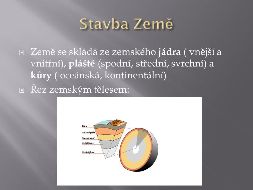  Země se skládá ze zemského jádra ( vnější a vnitřní), pláště (spodní, střední, svrchní) a kůry ( oceánská, kontinentální)  Řez zemským tělesem:
