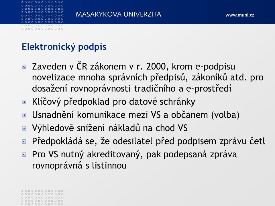 Elektronický podpis Zaveden v ČR zákonem v r.