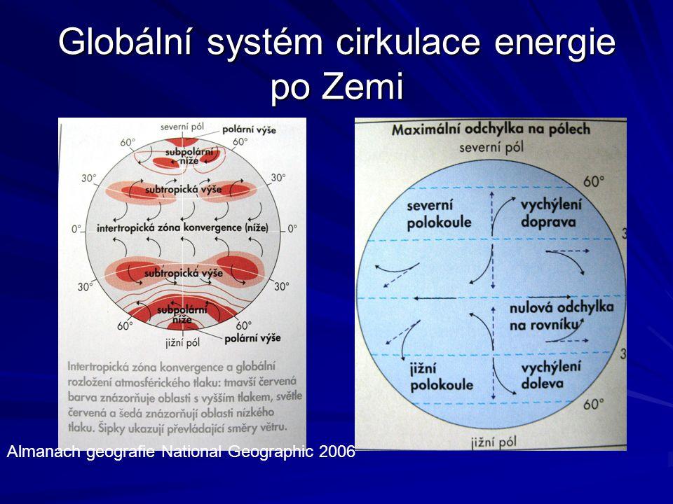 Globální systém cirkulace energie po Zemi Almanach geografie National Geographic 2006