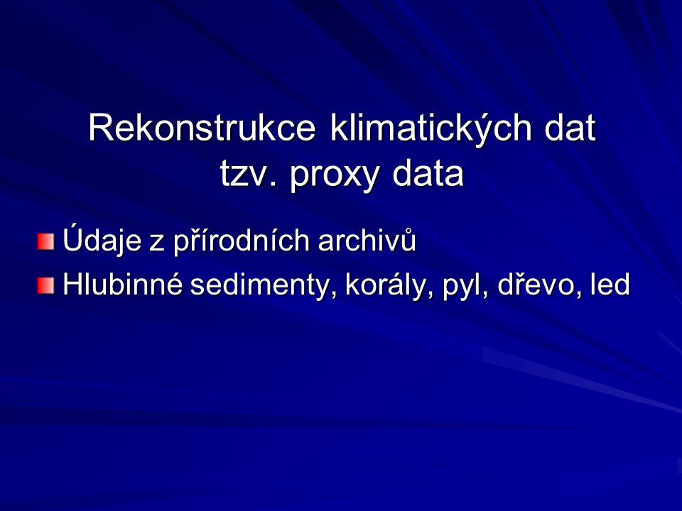 Rekonstrukce klimatických dat tzv.