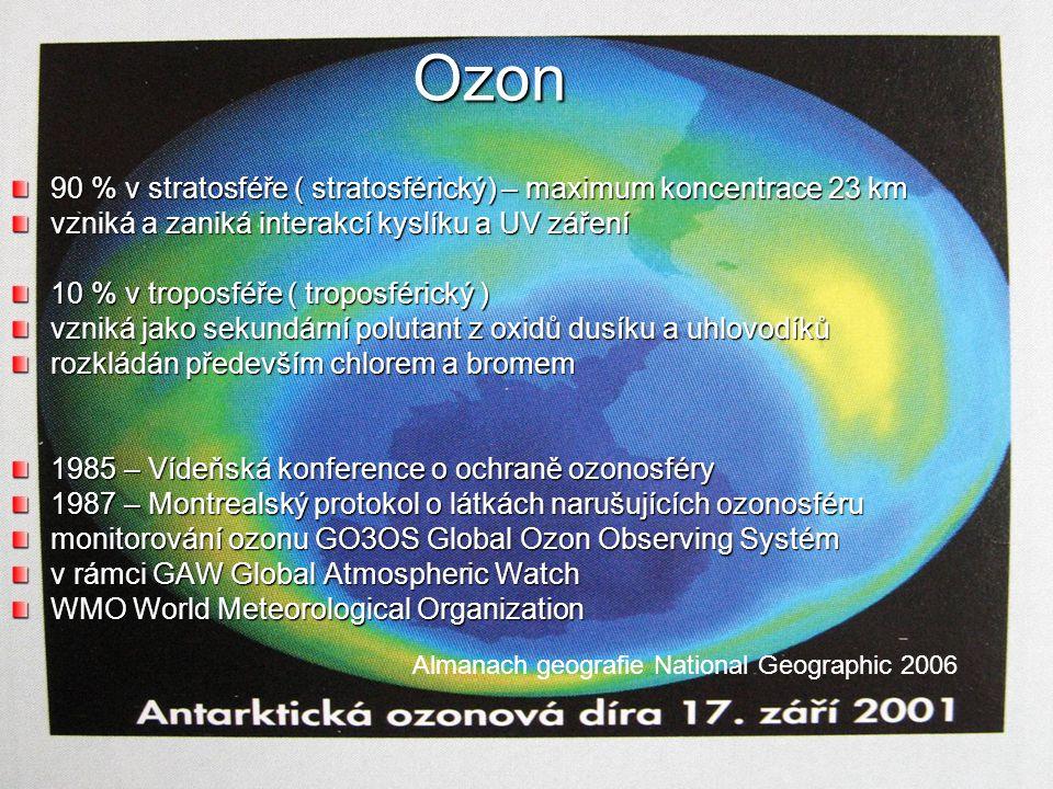 Ozon 90 % v stratosféře ( stratosférický) – maximum koncentrace 23 km vzniká a zaniká interakcí kyslíku a UV záření 10 % v troposféře ( troposférický ) vzniká jako sekundární polutant z oxidů dusíku a uhlovodíků rozkládán především chlorem a bromem 1985 – Vídeňská konference o ochraně ozonosféry 1987 – Montrealský protokol o látkách narušujících ozonosféru monitorování ozonu GO3OS Global Ozon Observing Systém v rámci GAW Global Atmospheric Watch WMO World Meteorological Organization Almanach geografie National Geographic 2006