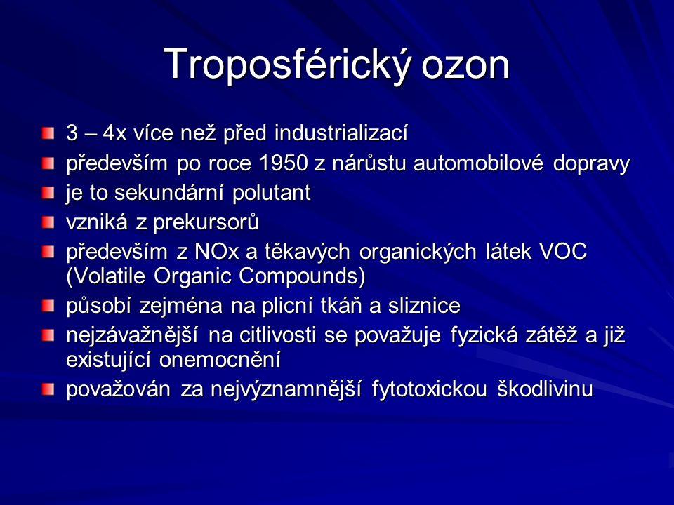 Troposférický ozon 3 – 4x více než před industrializací především po roce 1950 z nárůstu automobilové dopravy je to sekundární polutant vzniká z prekursorů především z NOx a těkavých organických látek VOC (Volatile Organic Compounds) působí zejména na plicní tkáň a sliznice nejzávažnější na citlivosti se považuje fyzická zátěž a již existující onemocnění považován za nejvýznamnější fytotoxickou škodlivinu