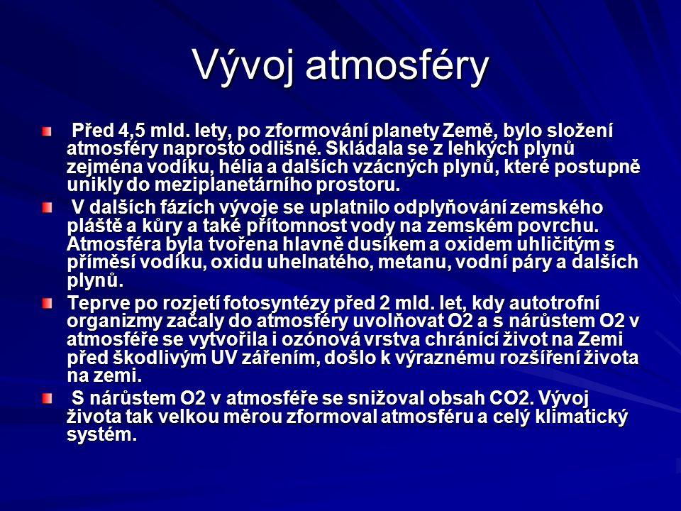 Vývoj atmosféry Před 4,5 mld.