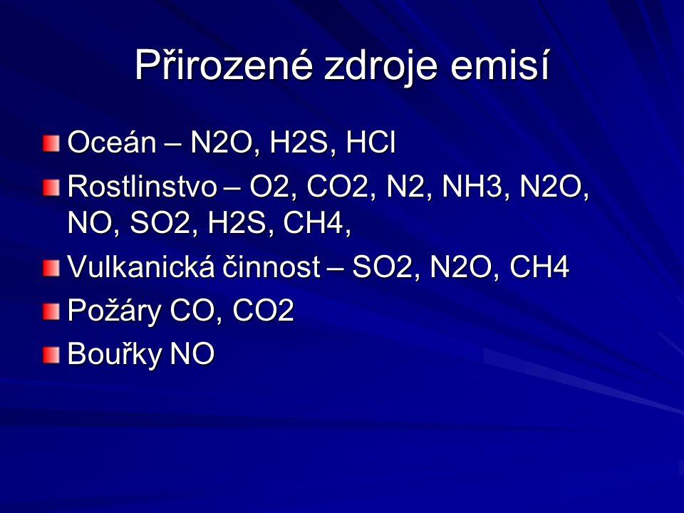 Přirozené zdroje emisí Oceán – N2O, H2S, HCl Rostlinstvo – O2, CO2, N2, NH3, N2O, NO, SO2, H2S, CH4, Vulkanická činnost – SO2, N2O, CH4 Požáry CO, CO2 Bouřky NO
