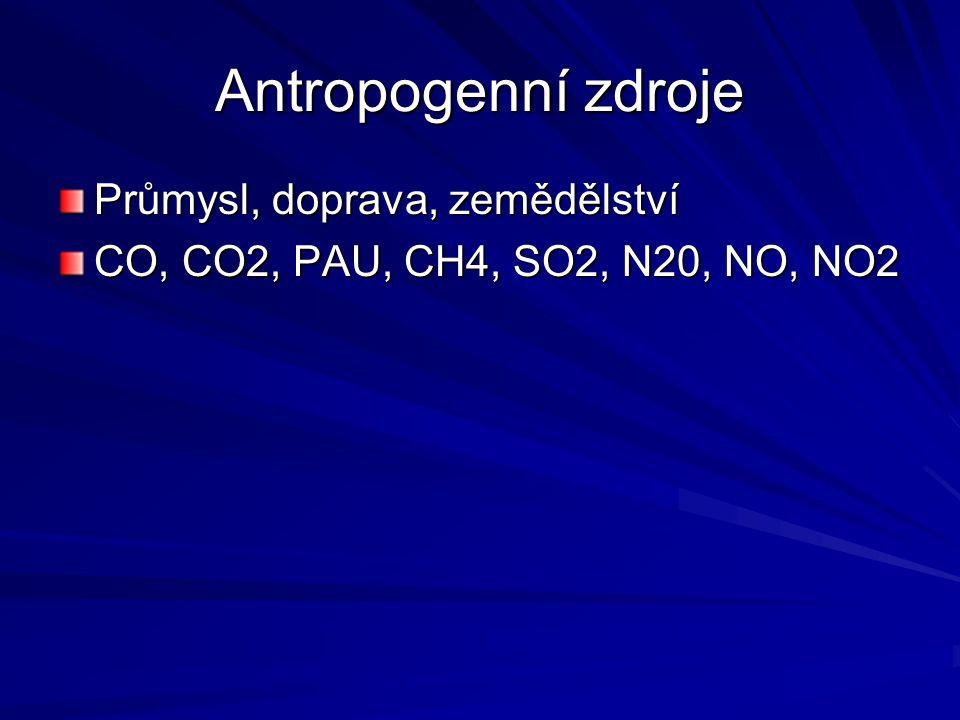Antropogenní zdroje Průmysl, doprava, zemědělství CO, CO2, PAU, CH4, SO2, N20, NO, NO2