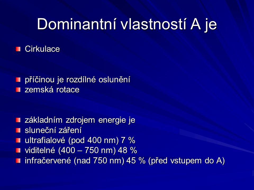 Dominantní vlastností A je Cirkulace příčinou je rozdílné oslunění zemská rotace základním zdrojem energie je sluneční záření ultrafialové (pod 400 nm) 7 % viditelné (400 – 750 nm) 48 % infračervené (nad 750 nm) 45 % (před vstupem do A)