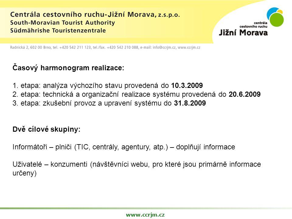 www.ccrjm.cz Časový harmonogram realizace: 1.