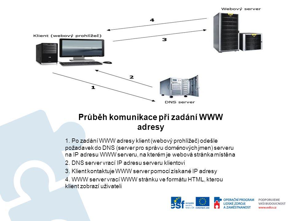 Průběh komunikace při zadání WWW adresy 1. Po zadání WWW adresy klient (webový prohlížeč) odešle požadavek do DNS (server pro správu doménových jmen)