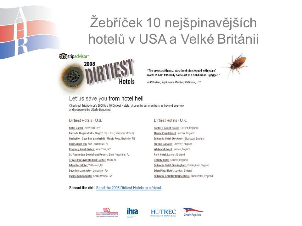 Žebříček 10 nejšpinavějších hotelů v USA a Velké Británii