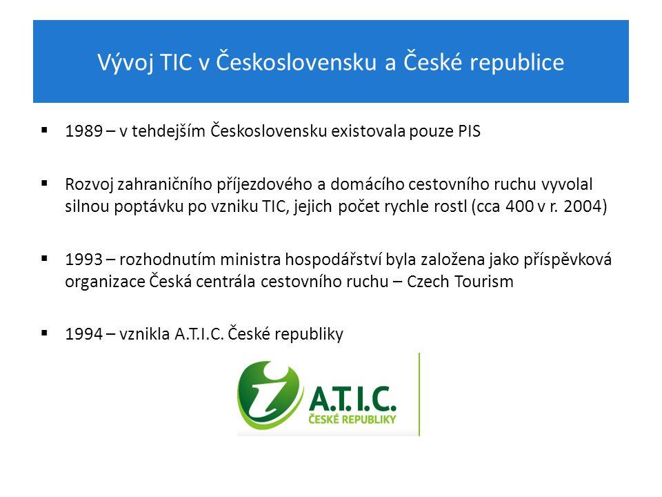Vývoj TIC v Československu a České republice  1989 – v tehdejším Československu existovala pouze PIS  Rozvoj zahraničního příjezdového a domácího cestovního ruchu vyvolal silnou poptávku po vzniku TIC, jejich počet rychle rostl (cca 400 v r.