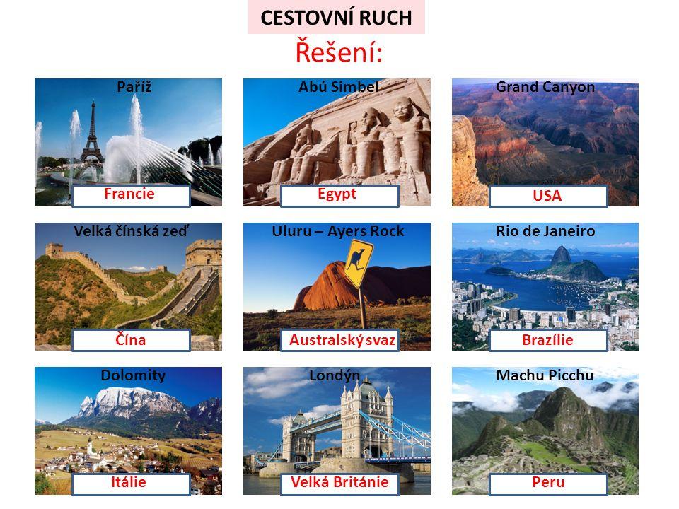 CESTOVNÍ RUCH Řešení: Francie Egypt USA Čína Australský svaz Brazílie Itálie Velká Británie Peru PařížAbú SimbelGrand Canyon Velká čínská zeďUluru – Ayers RockRio de Janeiro DolomityLondýnMachu Picchu