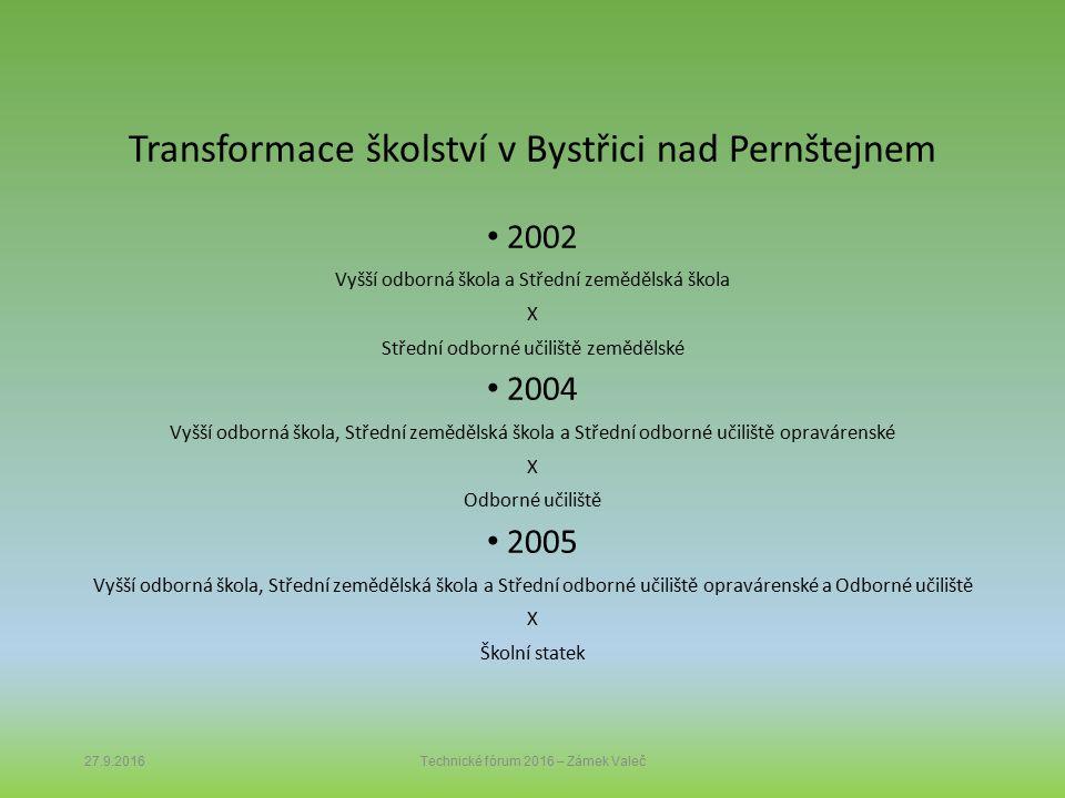 Transformace školství v Bystřici nad Pernštejnem 2002 Vyšší odborná škola a Střední zemědělská škola X Střední odborné učiliště zemědělské 2004 Vyšší