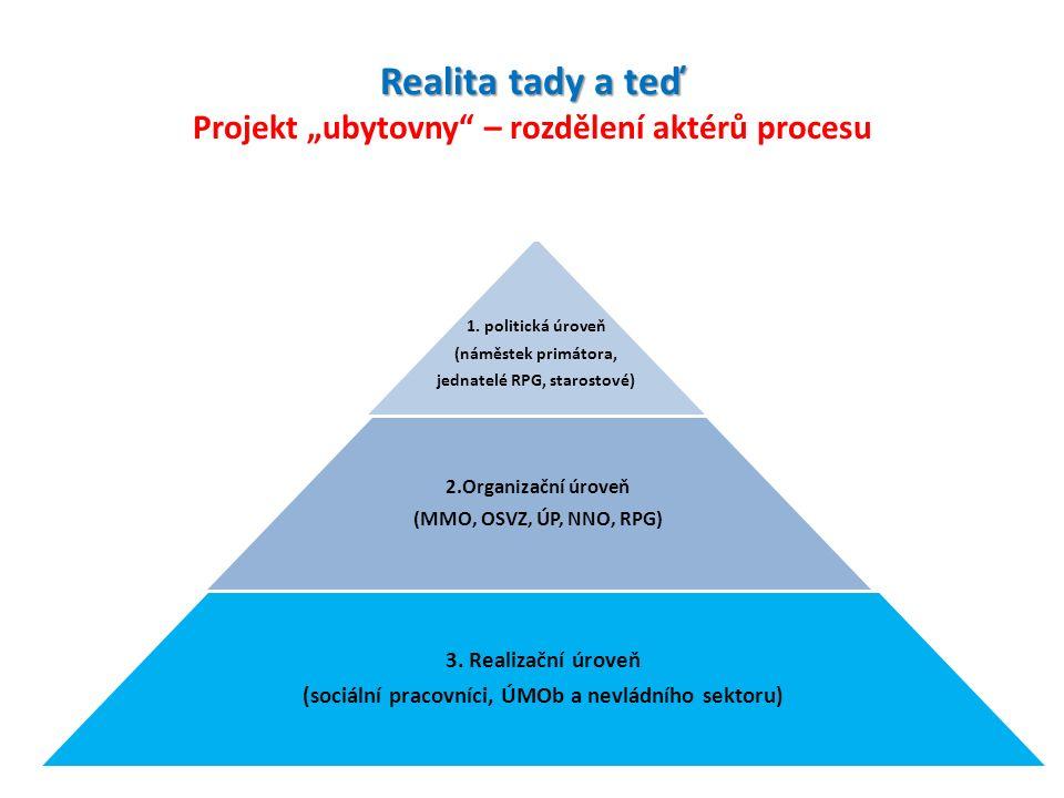 """Realita tady a teď Realita tady a teď Projekt """"ubytovny – rozdělení aktérů procesu 1."""