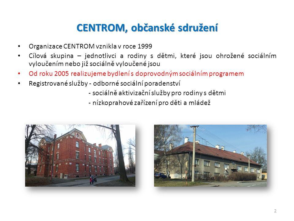 CENTROM, občanské sdružení Organizace CENTROM vznikla v roce 1999 Cílová skupina – jednotlivci a rodiny s dětmi, které jsou ohrožené sociálním vyloučením nebo již sociálně vyloučené jsou Od roku 2005 realizujeme bydlení s doprovodným sociálním programem Registrované služby - odborné sociální poradenství - sociálně aktivizační služby pro rodiny s dětmi - nízkoprahové zařízení pro děti a mládež 2