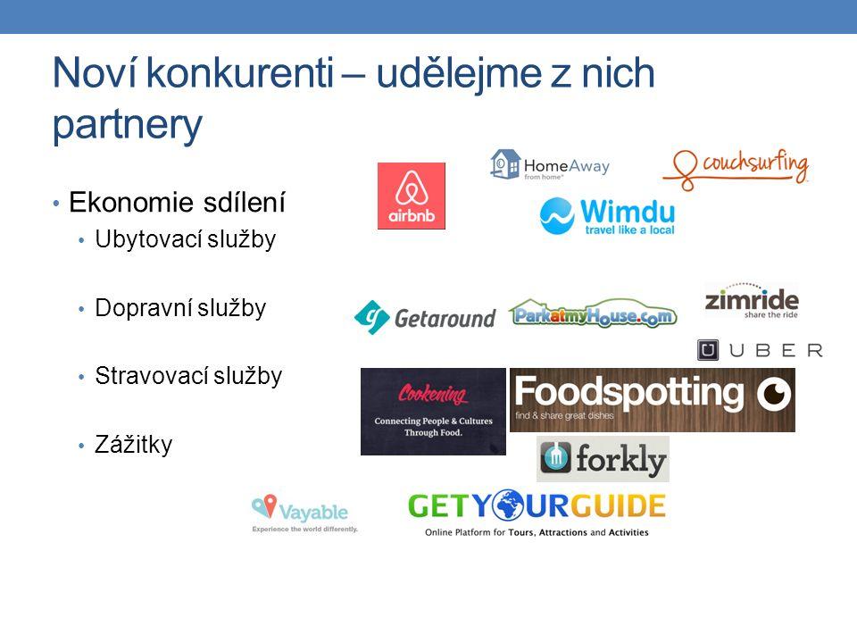 Noví konkurenti – udělejme z nich partnery Ekonomie sdílení Ubytovací služby Dopravní služby Stravovací služby Zážitky