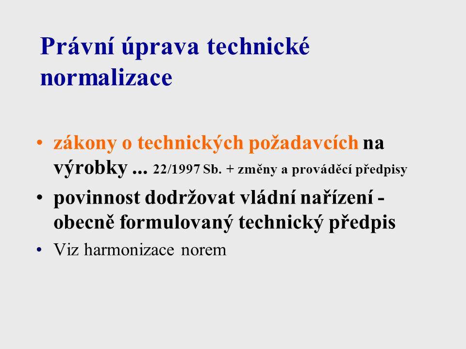 Právní úprava technické normalizace zákony o technických požadavcích na výrobky...