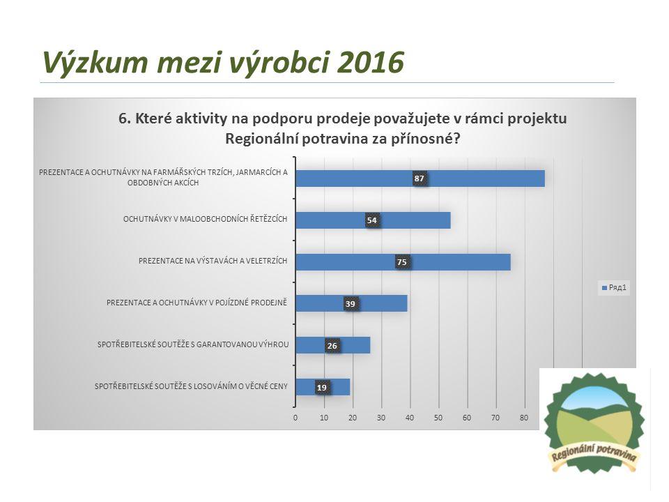Výzkum mezi výrobci 2016
