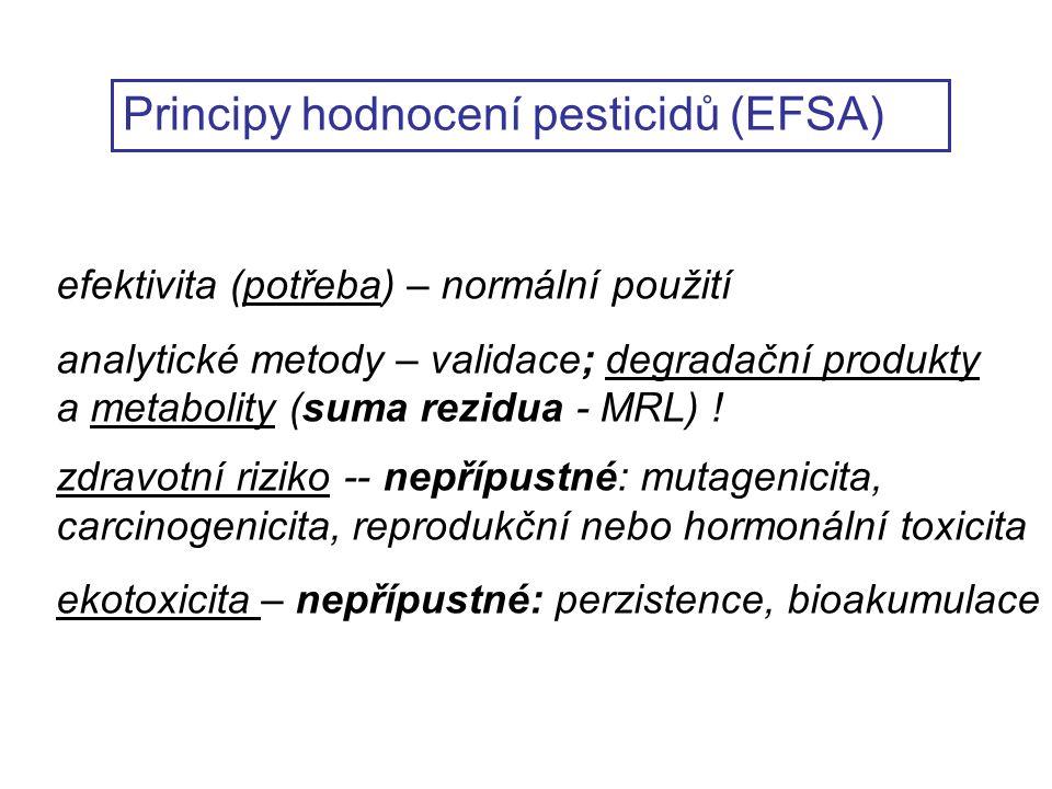 Principy hodnocení pesticidů (EFSA) efektivita (potřeba) – normální použití analytické metody – validace; degradační produkty a metabolity (suma rezidua - MRL) .
