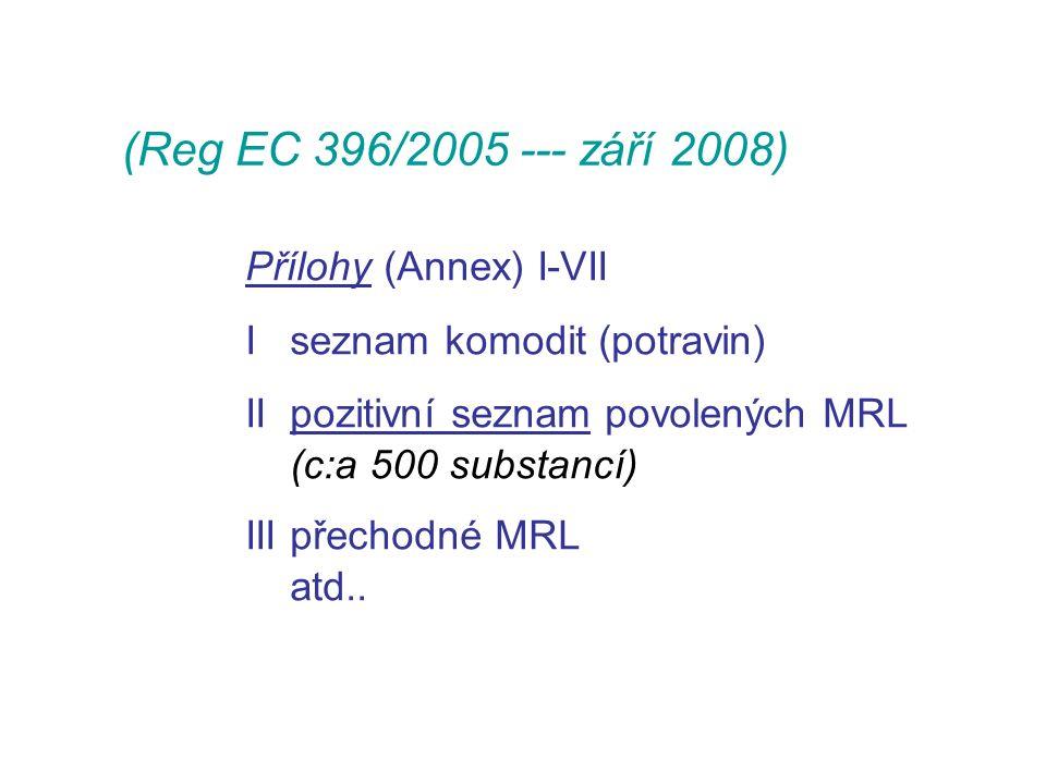 (Reg EC 396/2005 --- září 2008) Přílohy (Annex) I-VII I seznam komodit (potravin) II pozitivní seznam povolených MRL (c:a 500 substancí) III přechodné MRL atd..