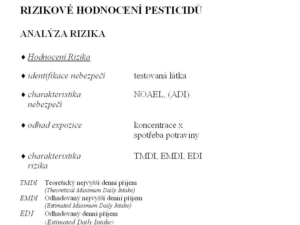 Akutní toxicita člověk: 0.75 – 20 g !!.