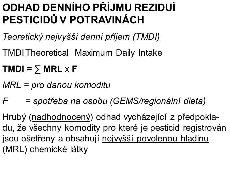 ODHAD DENNÍHO PŘÍJMU REZIDUÍ PESTICIDŮ V POTRAVINÁCH Teoretický nejvyšší denní příjem (TMDI) TMDITheoretical Maximum Daily Intake TMDI = ∑ MRL x F MRL = pro danou komoditu F = spotřeba na osobu (GEMS/regionální dieta) Hrubý (nadhodnocený) odhad vycházející z předpokla- du, že všechny komodity pro které je pesticid registrován jsou ošetřeny a obsahují nejvyšší povolenou hladinu (MRL) chemické látky
