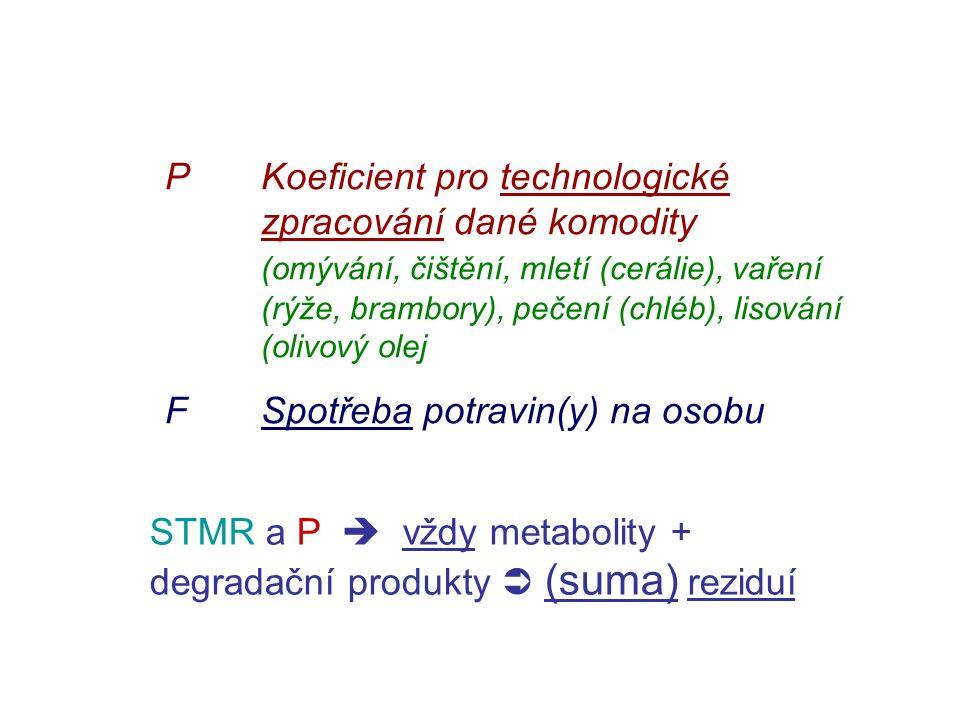 PKoeficient pro technologické zpracování dané komodity (omývání, čištění, mletí (cerálie), vaření (rýže, brambory), pečení (chléb), lisování (olivový olej FSpotřeba potravin(y) na osobu STMR a P  vždy metabolity + degradační produkty  (suma) reziduí