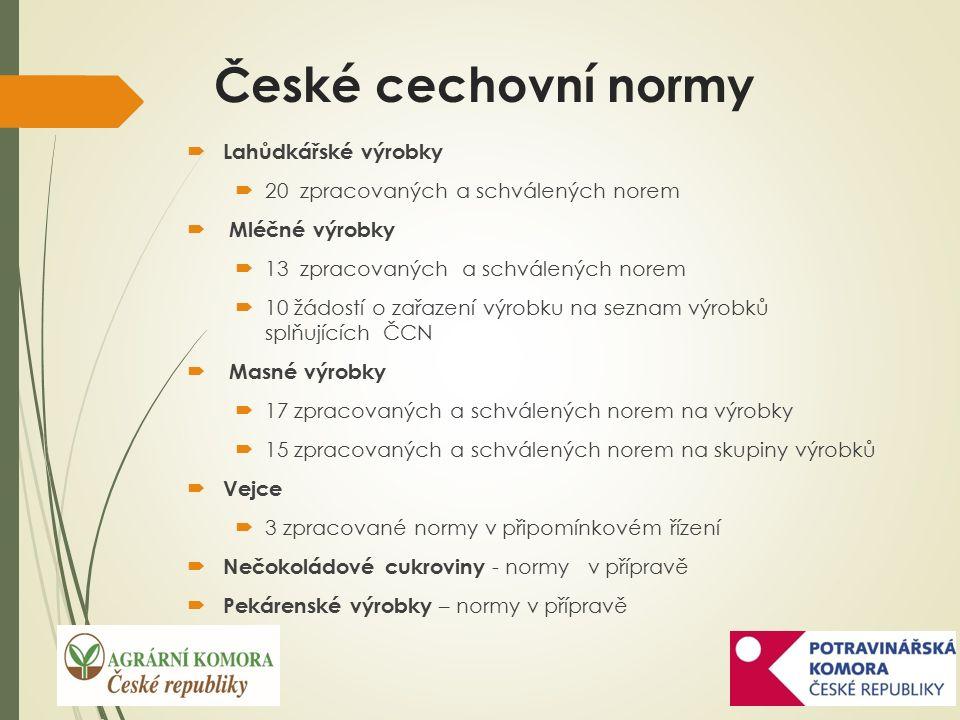 České cechovní normy  Lahůdkářské výrobky  20 zpracovaných a schválených norem  Mléčné výrobky  13 zpracovaných a schválených norem  10 žádostí o zařazení výrobku na seznam výrobků splňujících ČCN  Masné výrobky  17 zpracovaných a schválených norem na výrobky  15 zpracovaných a schválených norem na skupiny výrobků  Vejce  3 zpracované normy v připomínkovém řízení  Nečokoládové cukroviny - normy v přípravě  Pekárenské výrobky – normy v přípravě