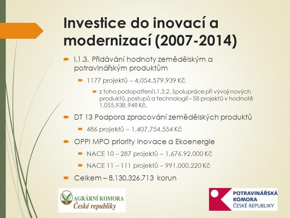 Investice do inovací a modernizací (2007-2014)  I.1.3.