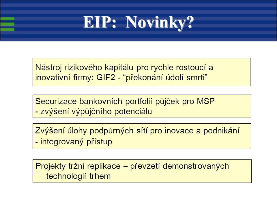 Nástroj rizikového kapitálu pro rychle rostoucí a inovativní firmy: GIF2 - překonání údolí smrti Securizace bankovních portfolií půjček pro MSP - zvýšení výpůjčního potenciálu Zvýšení úlohy podpůrných sítí pro inovace a podnikání - integrovaný přístup Projekty tržní replikace – převzetí demonstrovaných technologií trhem EIP: Novinky?