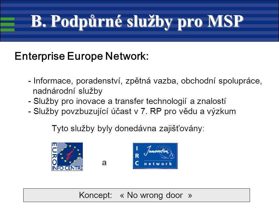 Koncept: « No wrong door » Enterprise Europe Network: - Informace, poradenství, zpětná vazba, obchodní spolupráce, nadnárodní služby - Služby pro inovace a transfer technologií a znalostí - Služby povzbuzující účast v 7.