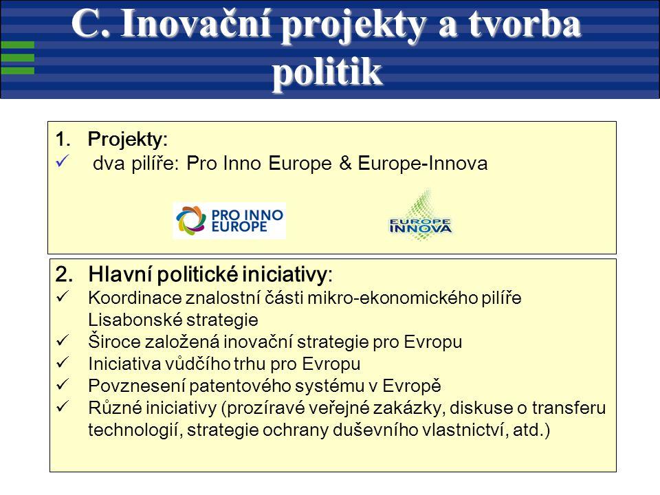 2.Hlavní politické iniciativy: Koordinace znalostní části mikro-ekonomického pilíře Lisabonské strategie Široce založená inovační strategie pro Evropu Iniciativa vůdčího trhu pro Evropu Povznesení patentového systému v Evropě Různé iniciativy (prozíravé veřejné zakázky, diskuse o transferu technologií, strategie ochrany duševního vlastnictví, atd.) 1.Projekty: dva pilíře: Pro Inno Europe & Europe-Innova C.