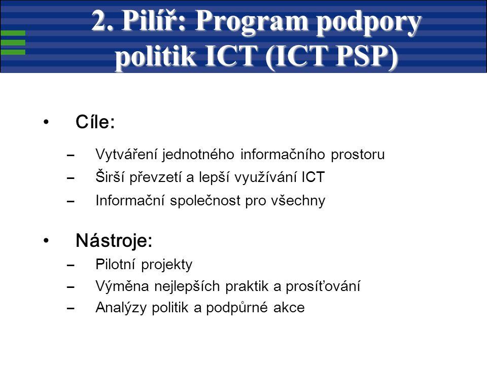 Cíle: –Vytváření jednotného informačního prostoru –Širší převzetí a lepší využívání ICT –Informační společnost pro všechny Nástroje: –Pilotní projekty –Výměna nejlepších praktik a prosíťování –Analýzy politik a podpůrné akce 2.